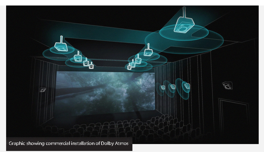 Graphic of Atmos commercial installation