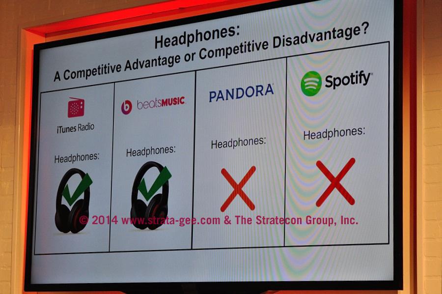 Slide showing competitive advantage/disadvantage