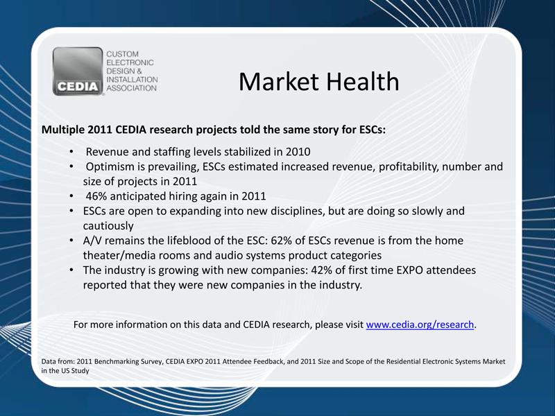 CEDIA Market Research Summary