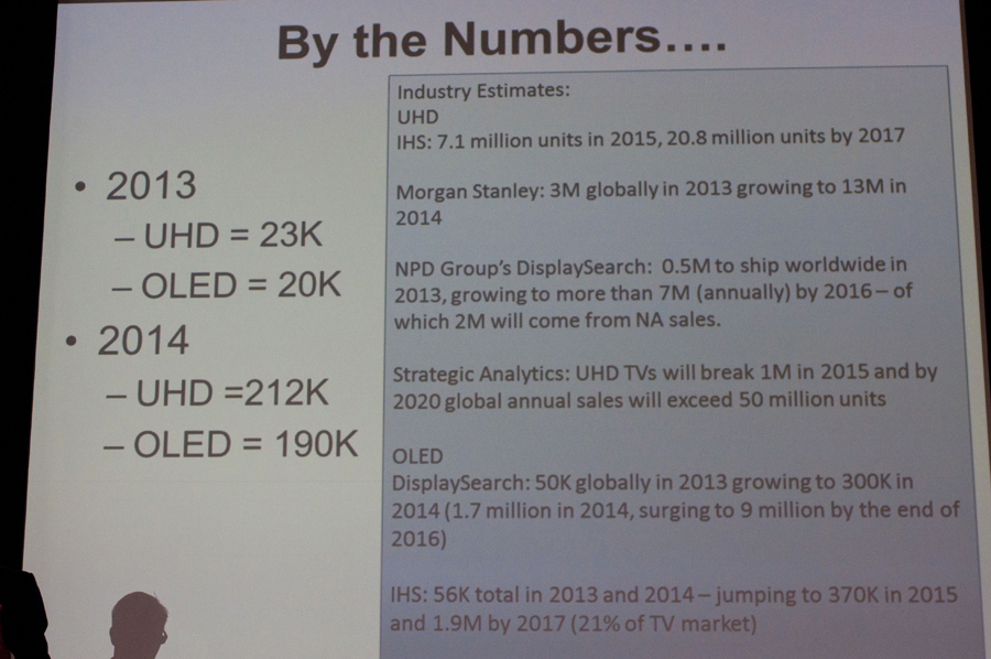 Chart showing Ultra HD forecasts