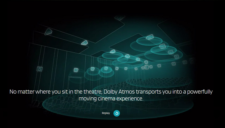Graphic showing Dolby Atmos in theaters