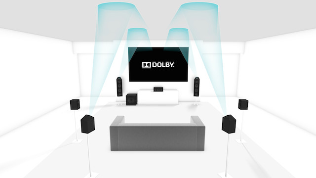 Graphic showing Dolby Atmos speaker configuration