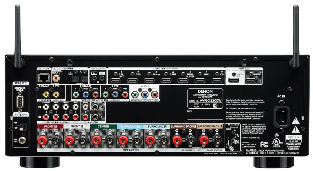 Rear panel X2200W