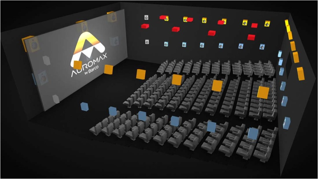 Graphic of Auro-3D commercial theater