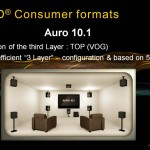 Auro-3D home installation