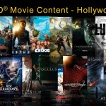 Auro-3D encoded movies