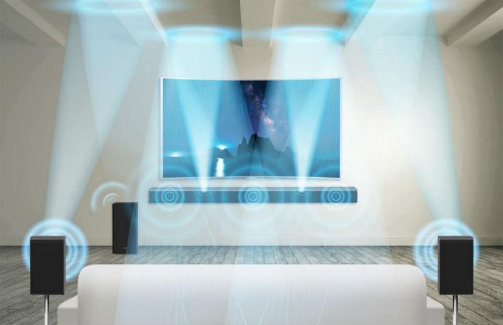 Samsung Atmos Soundbar
