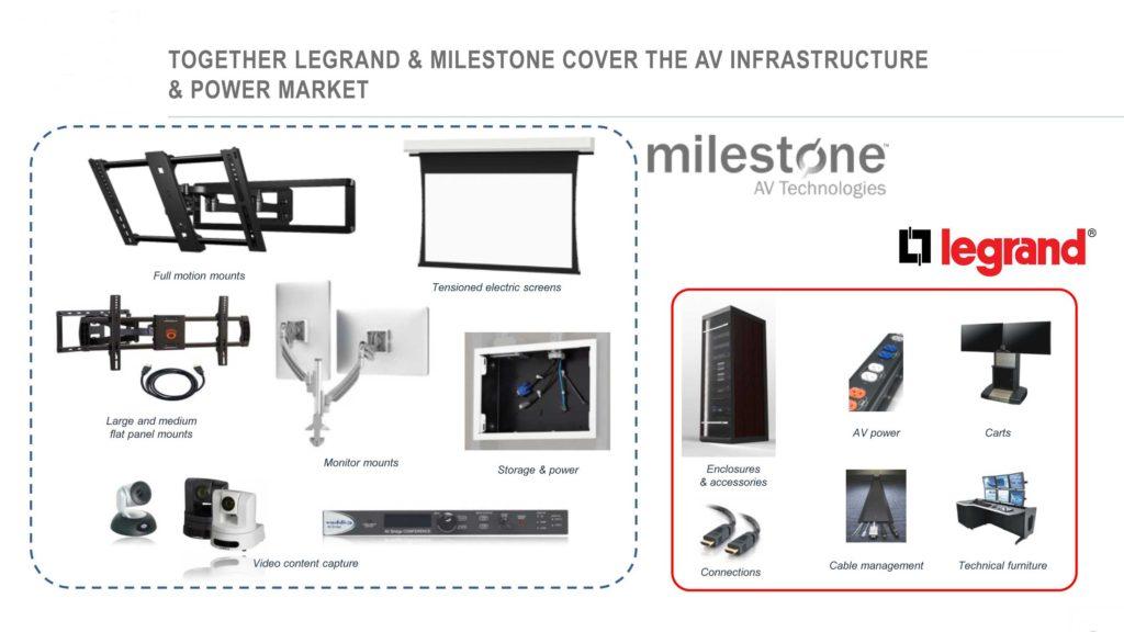 Milestone and Legrand businesses