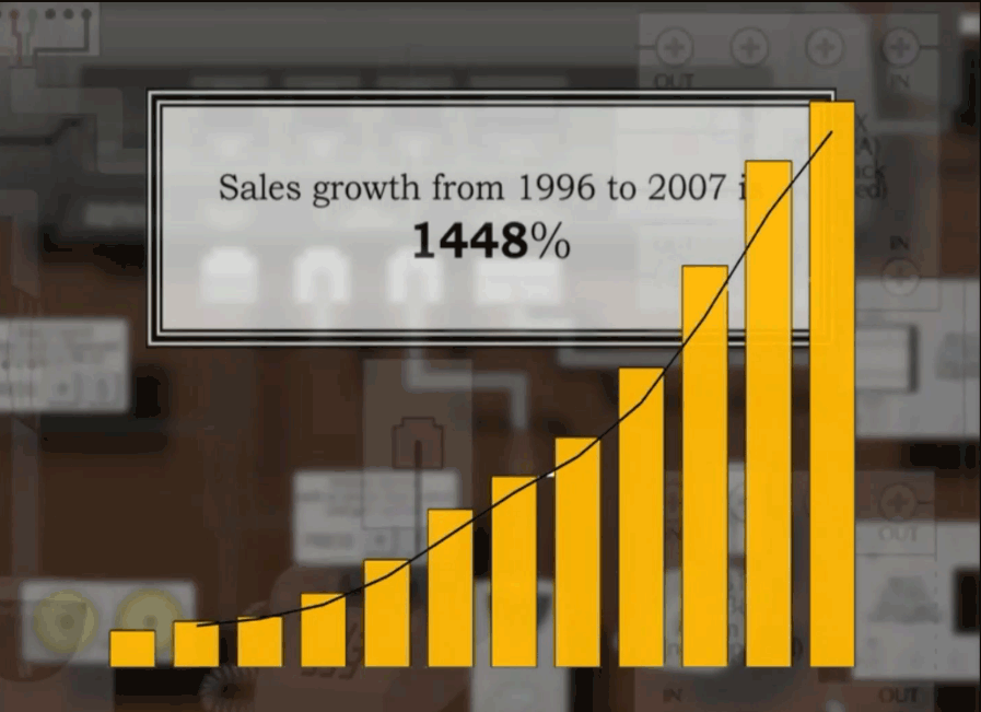 Screen capture from Russound video showing sales growth from 1996 - 2007
