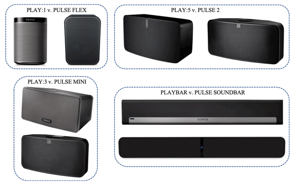 Sonos shows a comparison from Digital Trends between Sonos products and Lenbrook's Bluesound products