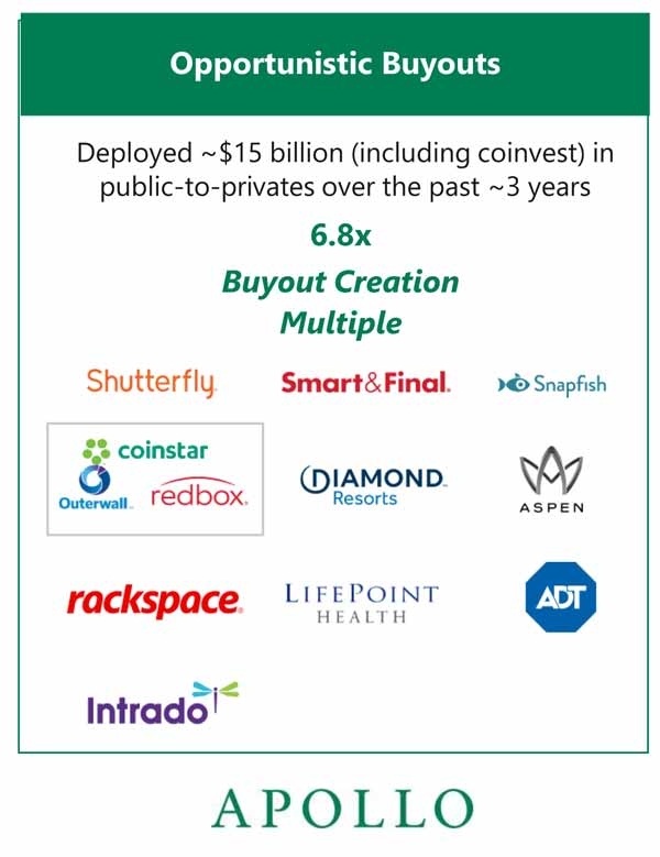 Apollo's private equity division portfolio companies