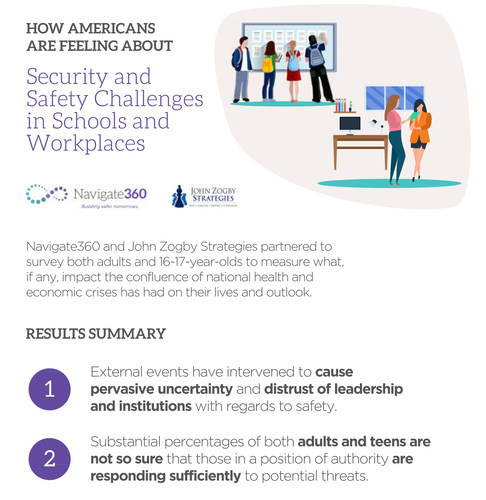 Graphic of key concerns Americans have with leaders in the workplace and schools affecting their mental wellbeing