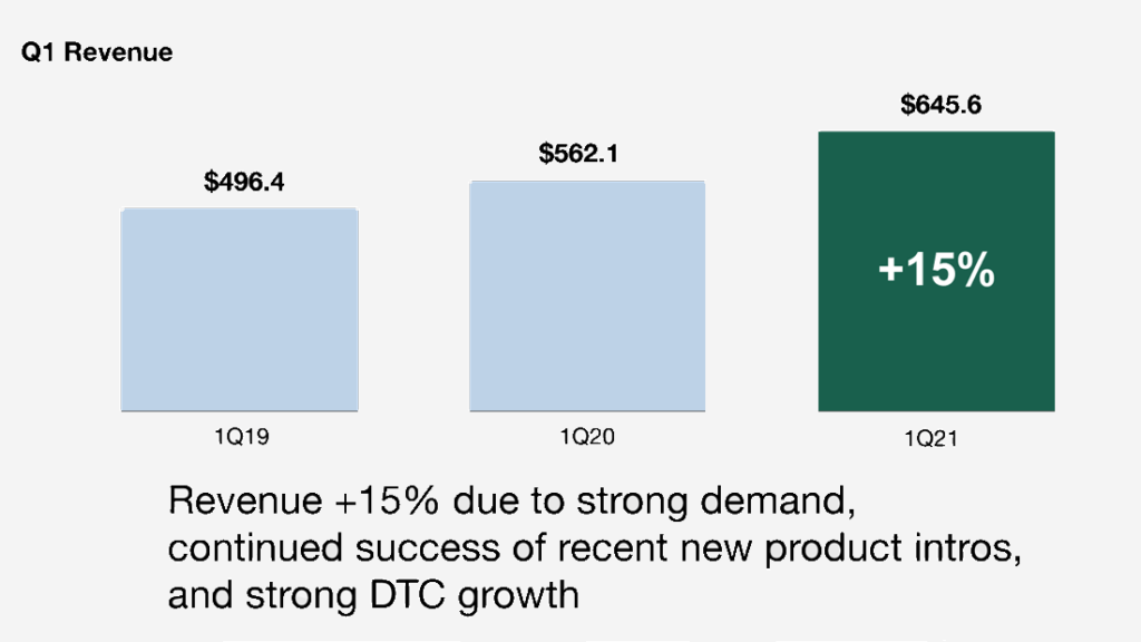 Sonos chart showing revenue growth in first quarter of fiscal 2021