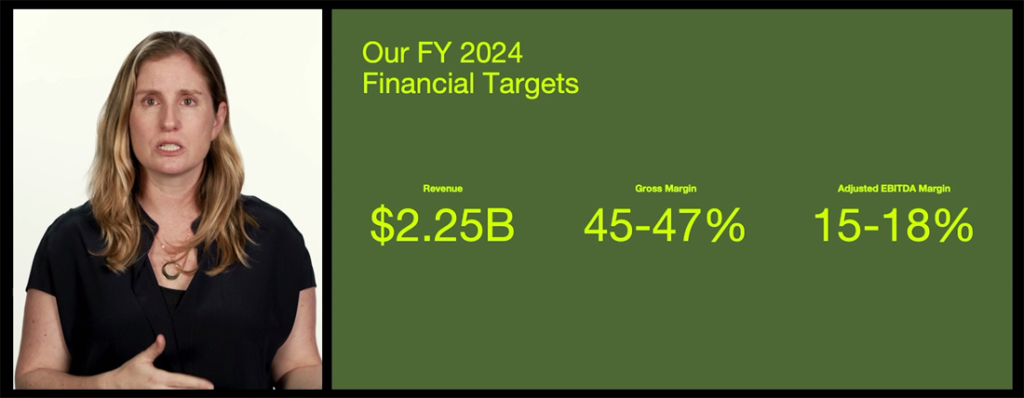 Brittany Bagley gave the fiscal guidance for FY 2024