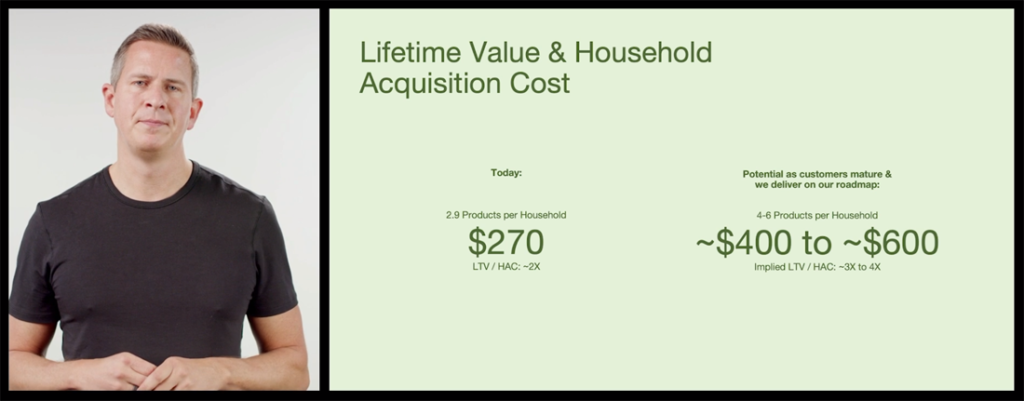 Here you their long term value of customers versus the cost of acquiring them
