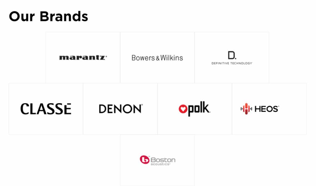 Sound United brands