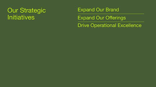Sonos 3 strategic initiatives
